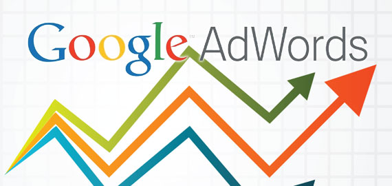 Google Adwords Arama Ağı Reklam Pazarlama