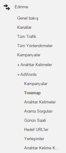 Google Analytics Adwords Treemap