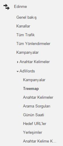 Google Analytics Adwords Treemap