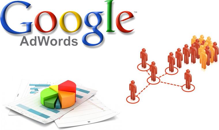 Reklam Alaka Düzeyi, Google Adwords