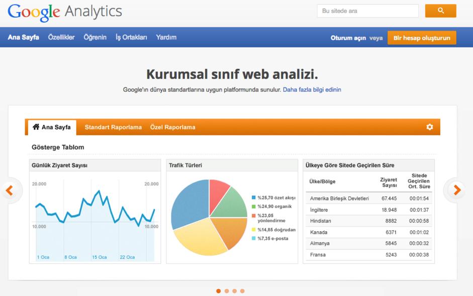google analytics login sayfası