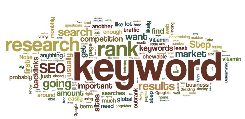 anahtar kelime nasıl seçilir?