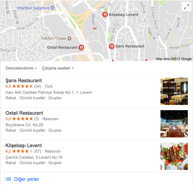 Google My Business Levent Restoran Araması
