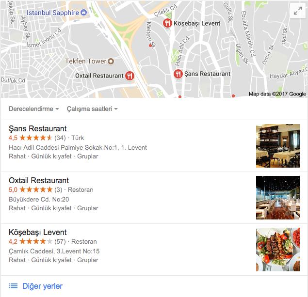 Google My Business Levent Restoran Araması