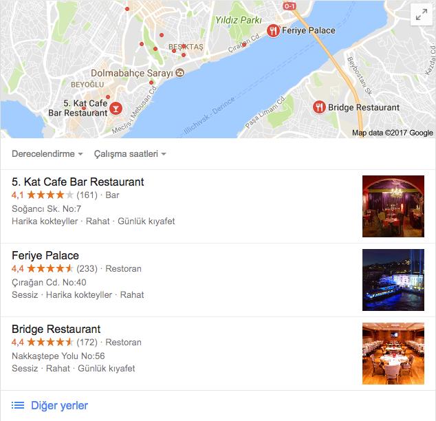 Google My Business Restoran Araması