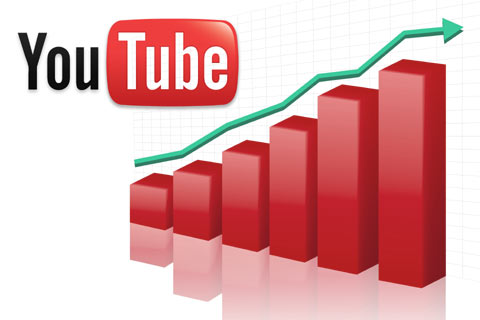 youtube optimizasyonu