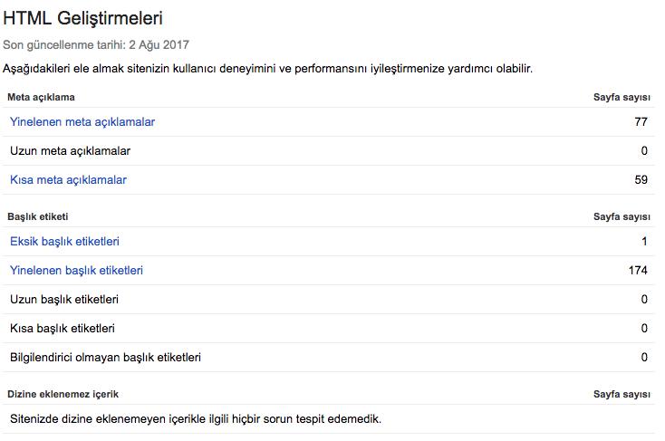 search console html geliştirmeleri