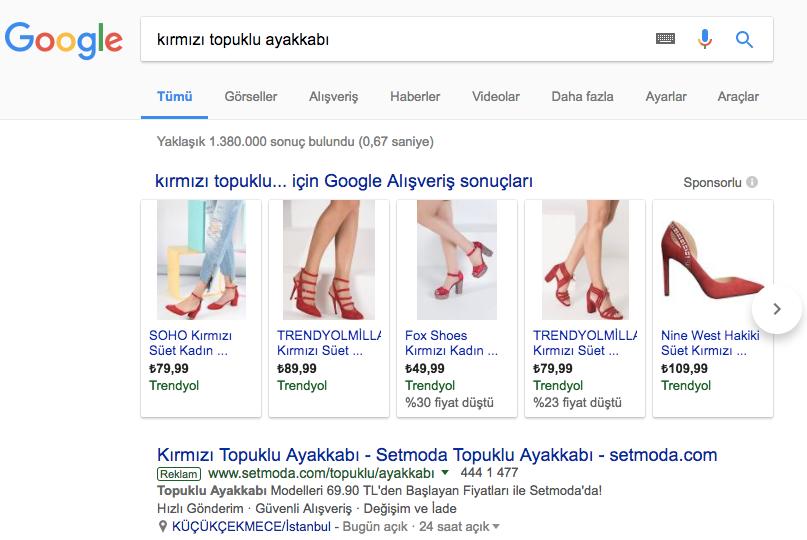 anahtar kelime analizi-kırmızı ayakkabı