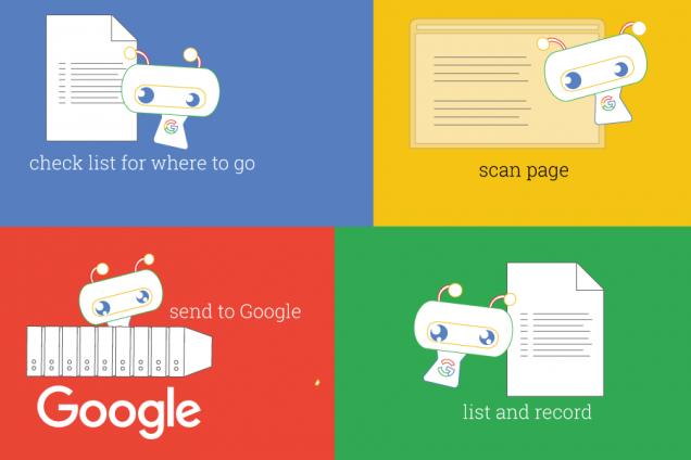 google web sayfalarını nasıl indexler