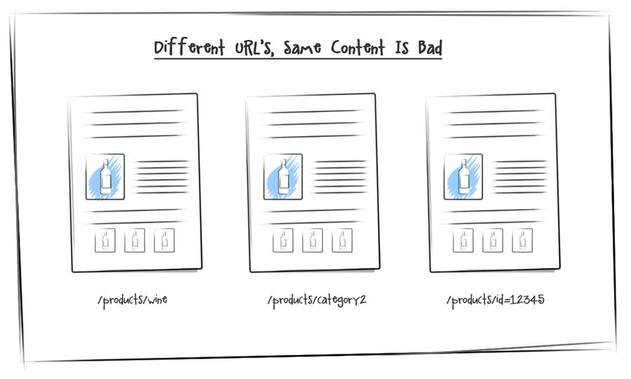 kopya içerik problemi nasıl anlaşılır?