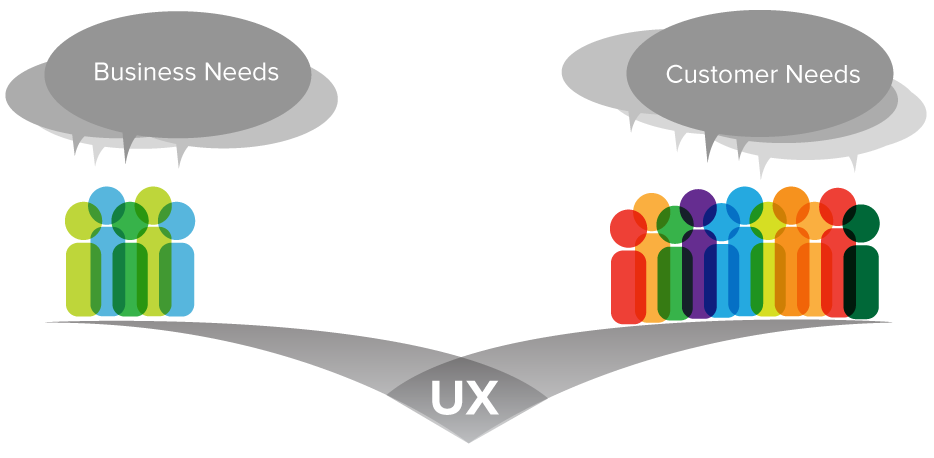 user experience incelikleri
