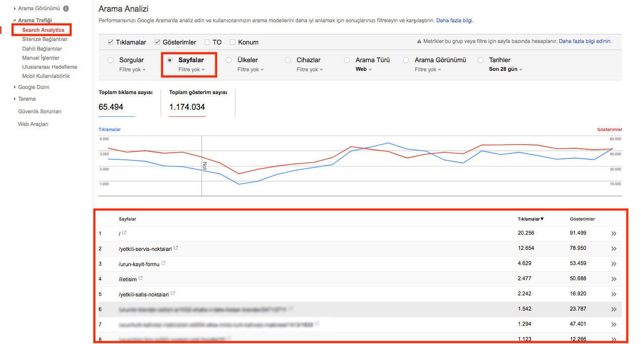 Search Console Kullanımı - Search Analytics Ekranı
