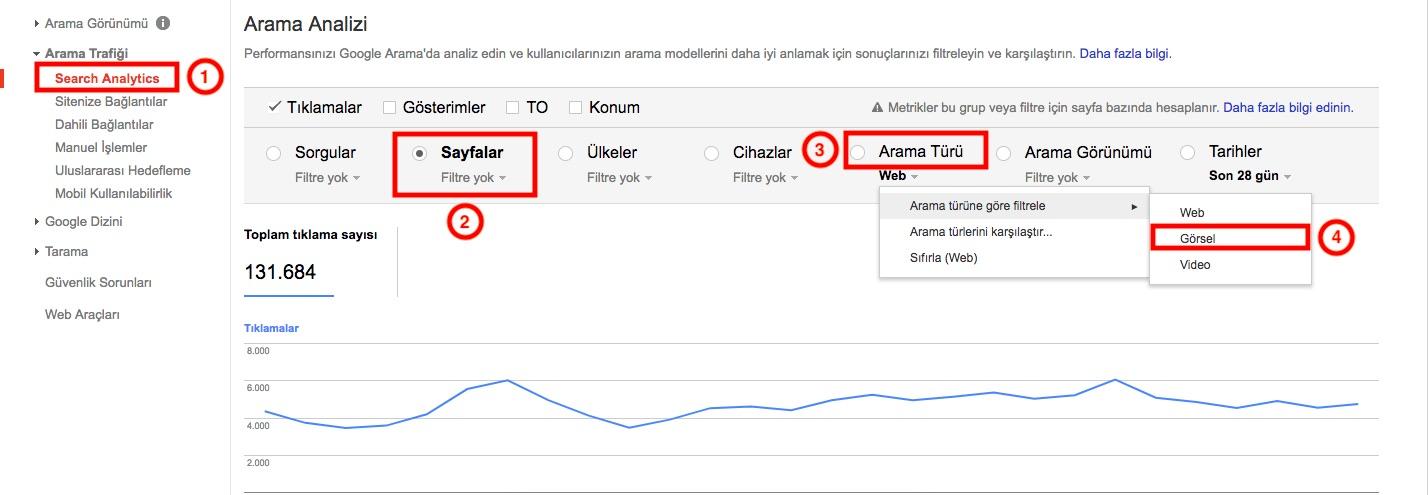 Google Search Console - Search Analytics - Görsel İçerik Tıklamaları