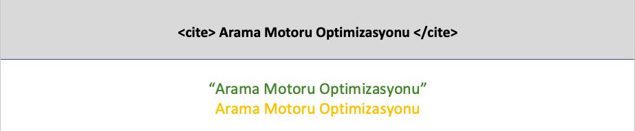 HTML5 cite etiketinin kullanımı