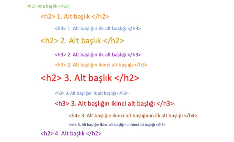 semantik h etiketlerinin kullanımı
