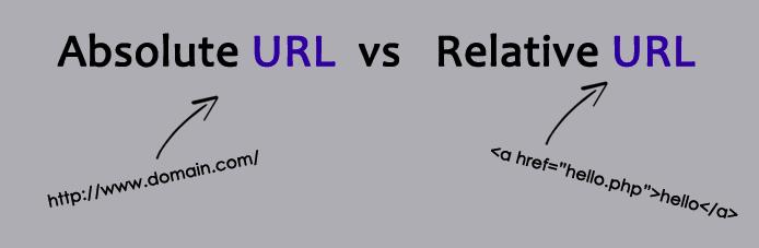 absolut URL ve relative URL