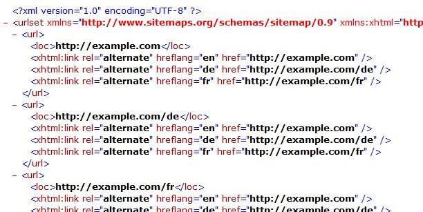 Hreflang XML Sitemap